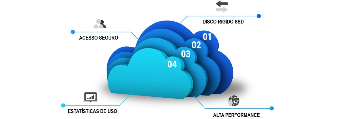 header-cloud